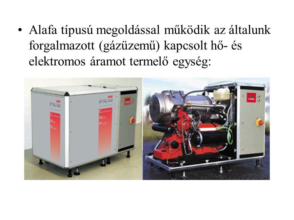 •Alafa típusú megoldással működik az általunk forgalmazott (gázüzemű) kapcsolt hő- és elektromos áramot termelő egység: