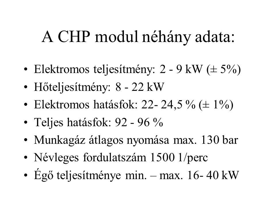 A CHP modul néhány adata: •Elektromos teljesítmény: 2 - 9 kW (± 5%) •Hőteljesítmény: 8 - 22 kW •Elektromos hatásfok: 22- 24,5 % (± 1%) •Teljes hatásfo