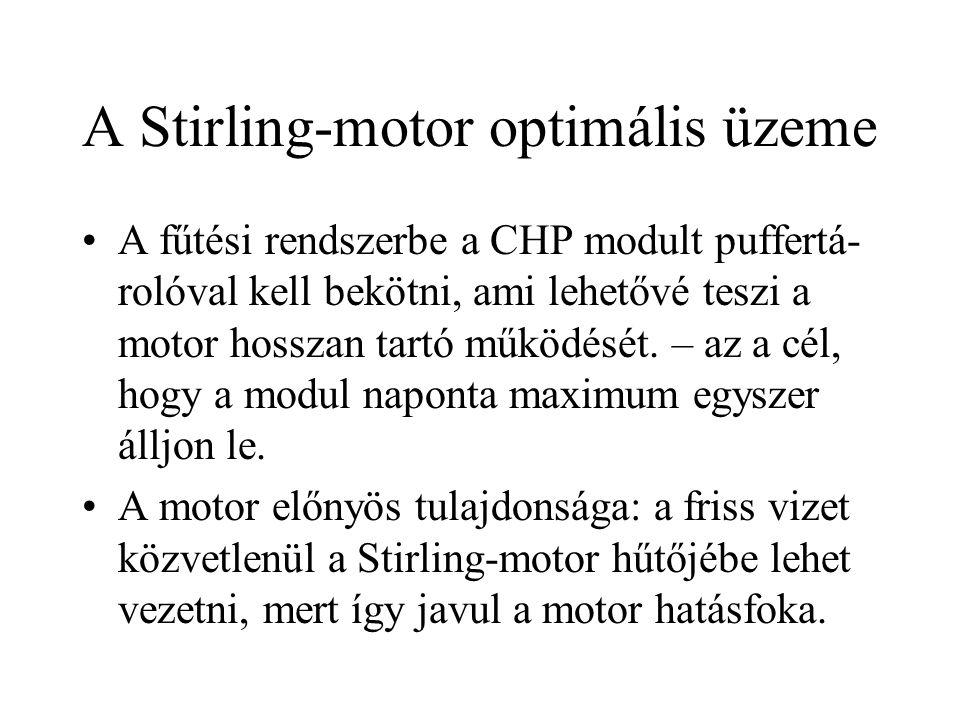 A Stirling-motor optimális üzeme •A fűtési rendszerbe a CHP modult puffertá- rolóval kell bekötni, ami lehetővé teszi a motor hosszan tartó működését.