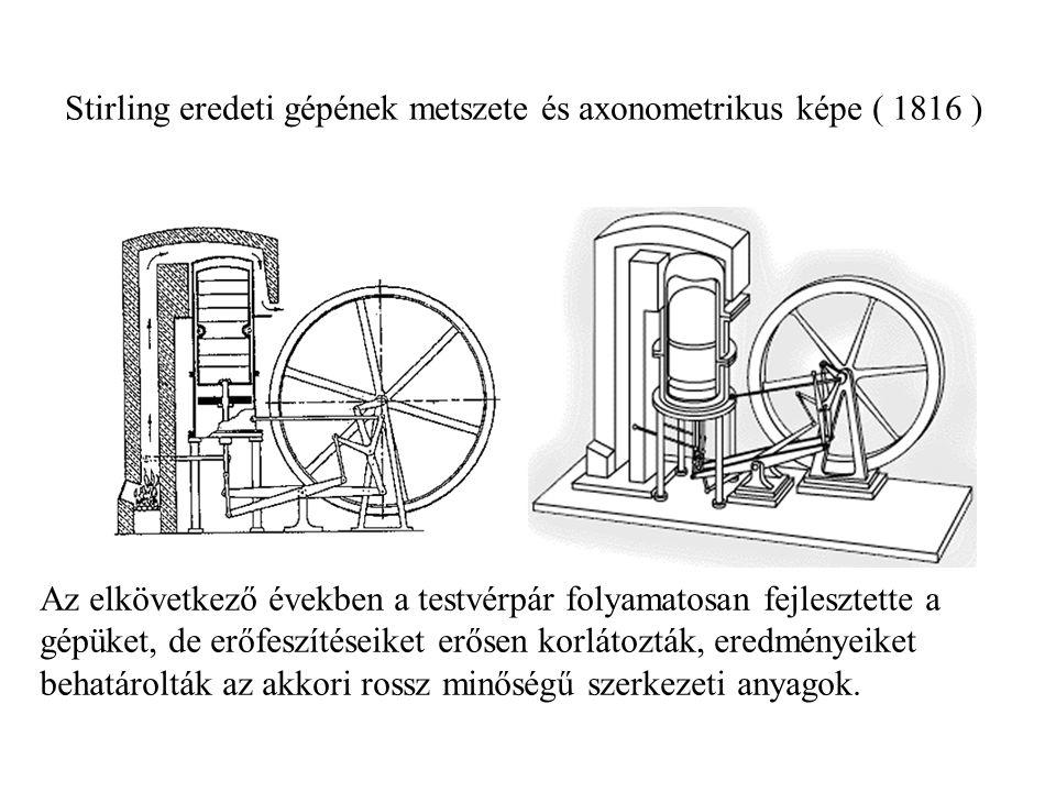 Stirling eredeti gépének metszete és axonometrikus képe ( 1816 ) Az elkövetkező években a testvérpár folyamatosan fejlesztette a gépüket, de erőfeszít