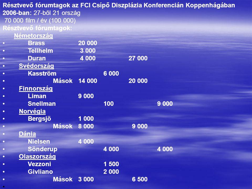 Résztvevő fórumtagok az FCI Csípő Diszplázia Konferencián Koppenhágában 2006-ban: 27-ből 21 ország 70 000 film / év (100 000) Résztvevő fórumtagok: Né