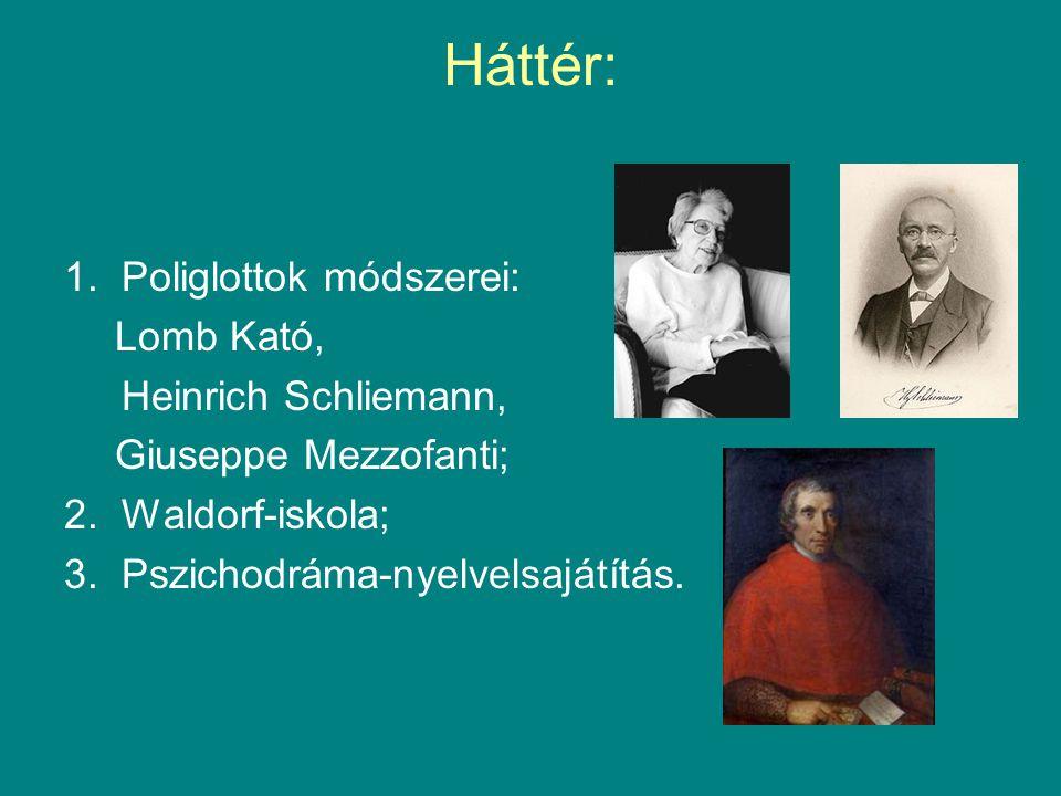 Háttér: 1. Poliglottok módszerei: Lomb Kató, Heinrich Schliemann, Giuseppe Mezzofanti; 2.