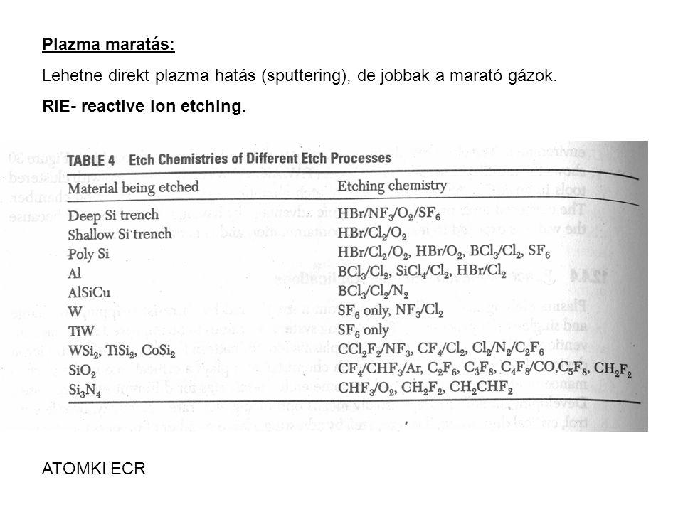Plazma maratás: Lehetne direkt plazma hatás (sputtering), de jobbak a marató gázok. RIE- reactive ion etching. ATOMKI ECR