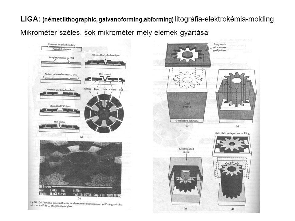 LIGA: (német lithographic, galvanoforming,abforming) litográfia-elektrokémia-molding Mikrométer széles, sok mikrométer mély elemek gyártása