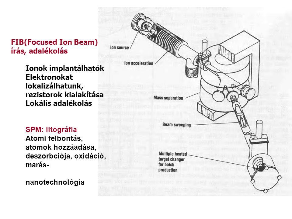 FIB(Focused Ion Beam) írás, adalékolás Ionok implantálhatók Elektronokat lokalizálhatunk, rezistorok kialakítása Lokális adalékolás SPM: litográfia At