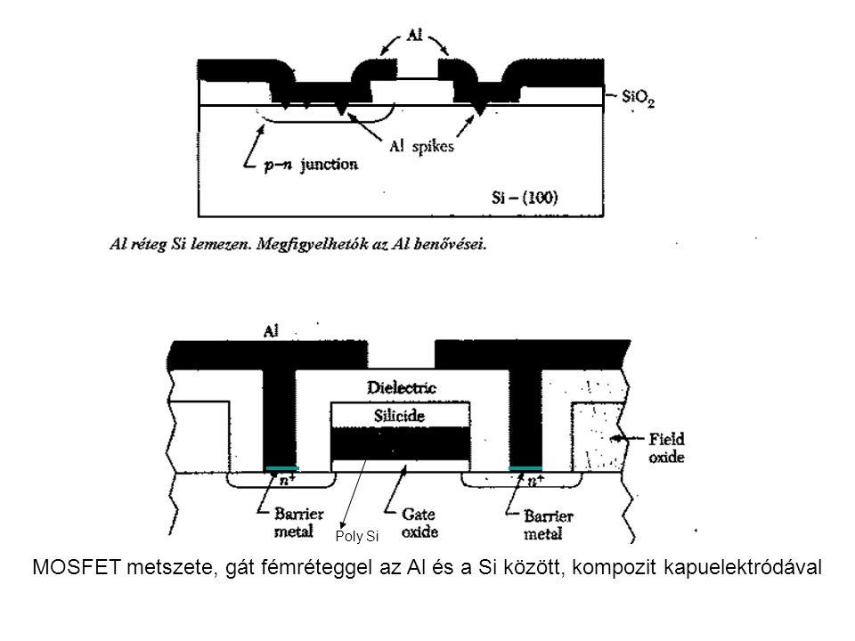 MOSFET metszete, gát fémréteggel az Al és a Si között, kompozit kapuelektródával Poly Si
