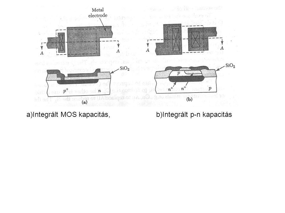 a)Integrált MOS kapacitás, b)Integrált p-n kapacitás