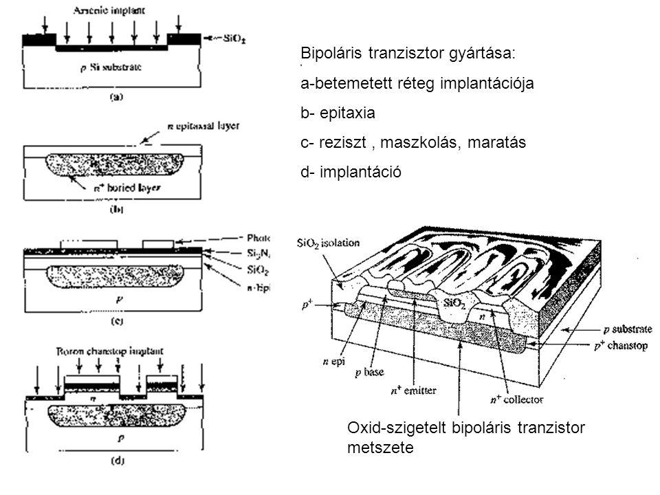 Oxid-szigetelt bipoláris tranzistor metszete Bipoláris tranzisztor gyártása: a-betemetett réteg implantációja b- epitaxia c- reziszt, maszkolás, marat