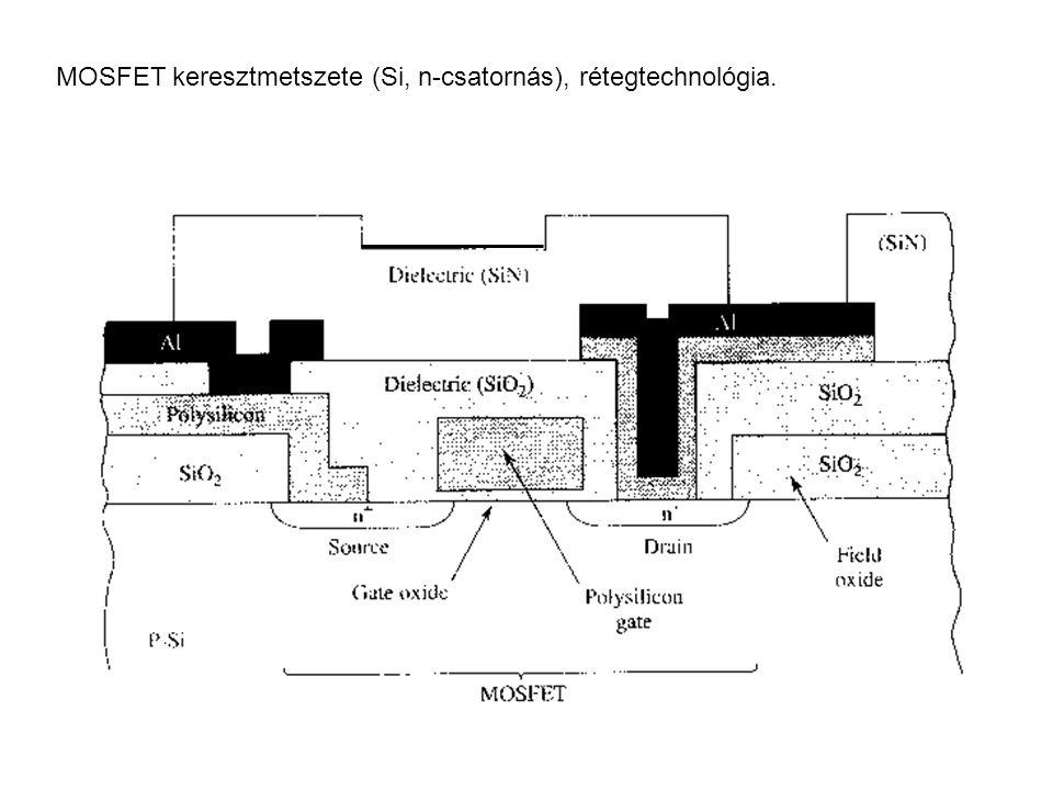 MOSFET keresztmetszete (Si, n-csatornás), rétegtechnológia.