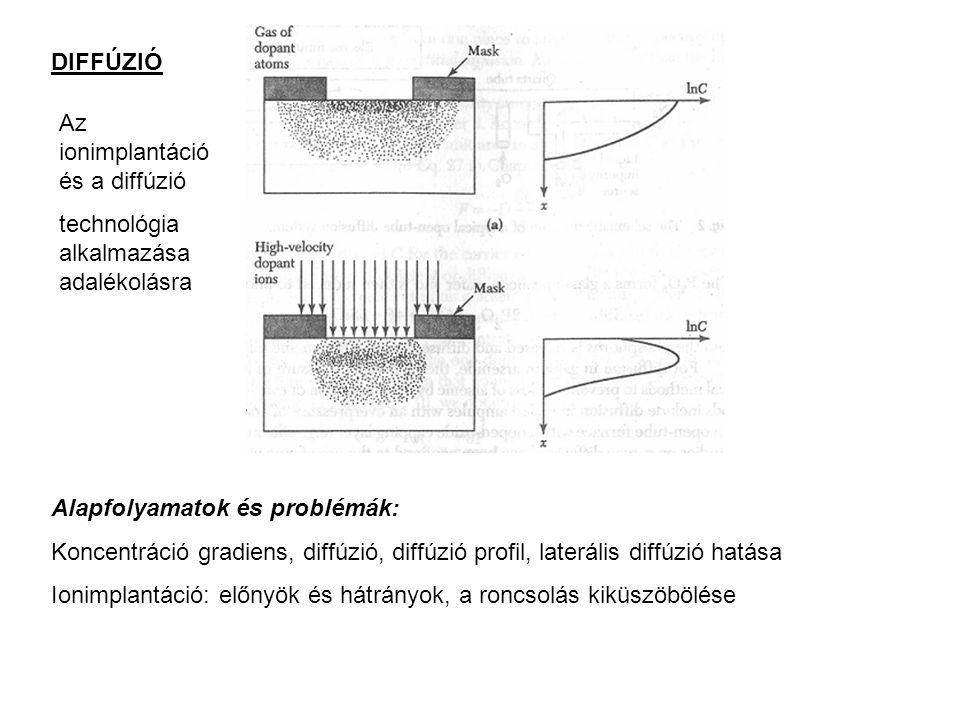 DIFFÚZIÓ Az ionimplantáció és a diffúzió technológia alkalmazása adalékolásra Alapfolyamatok és problémák: Koncentráció gradiens, diffúzió, diffúzió p