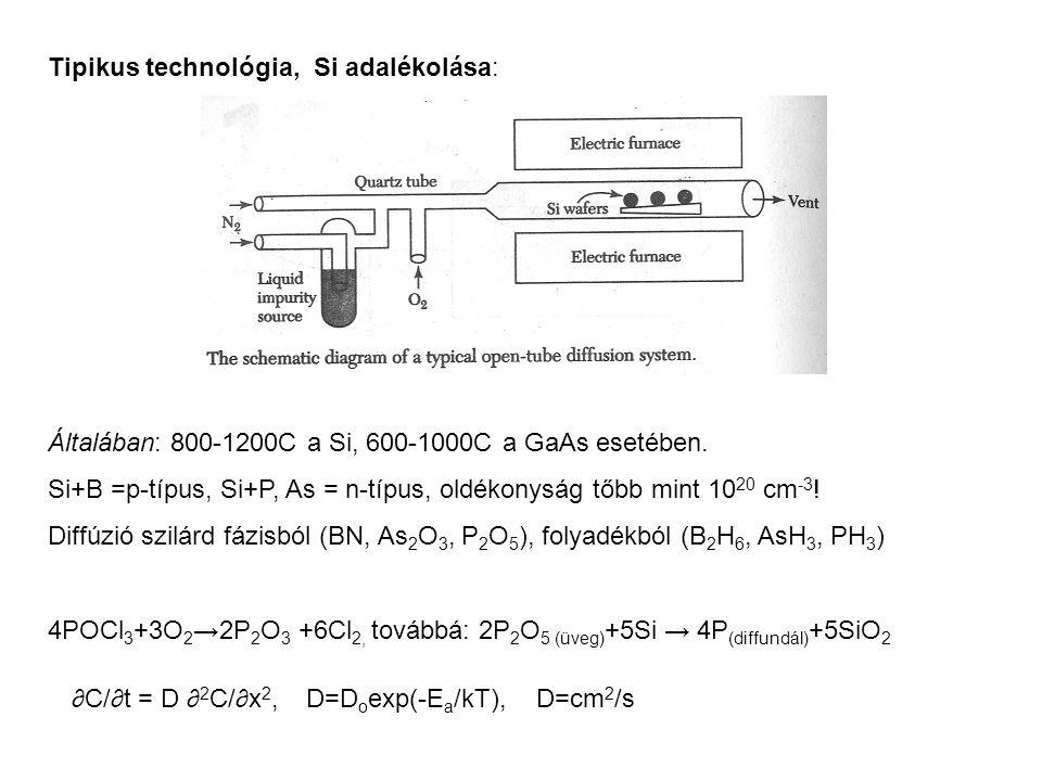 Tipikus technológia, Si adalékolása: Általában: 800-1200C a Si, 600-1000C a GaAs esetében. Si+B =p-típus, Si+P, As = n-típus, oldékonyság tőbb mint 10