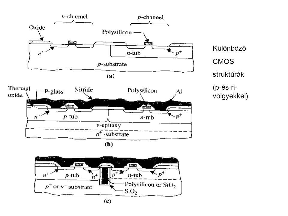Különböző CMOS struktúrák (p-és n- völgyekkel)