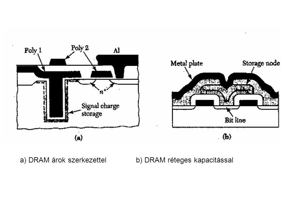 a) DRAM árok szerkezettelb) DRAM réteges kapacitással