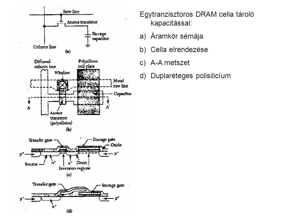 Egytranzisztoros DRAM cella tároló kapacitással: a)Áramkör sémája b)Cella elrendezése c)A-A metszet d)Duplaréteges polisilicíum