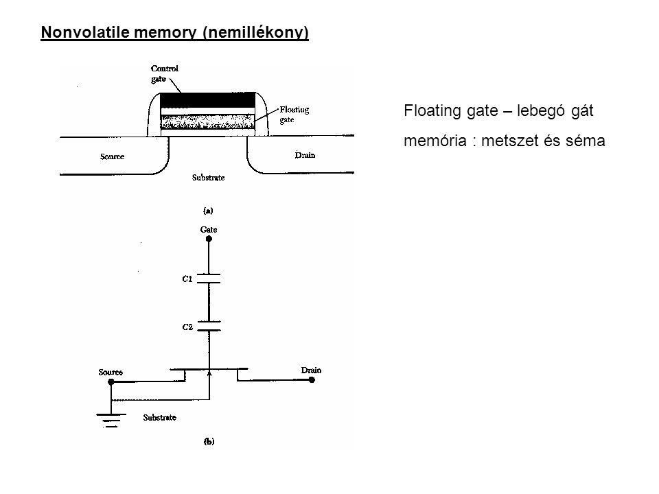 Nonvolatile memory (nemillékony) Floating gate – lebegó gát memória : metszet és séma