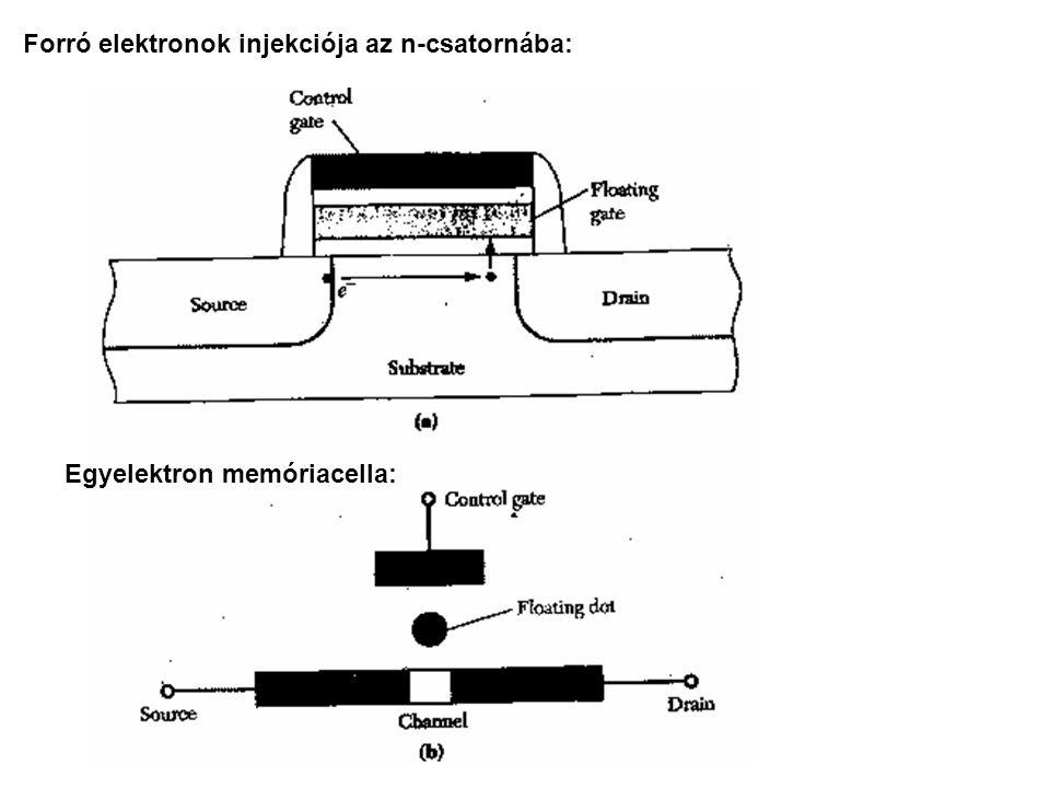 Forró elektronok injekciója az n-csatornába: Egyelektron memóriacella: