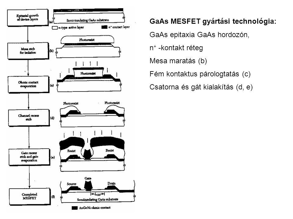 GaAs MESFET gyártási technológia: GaAs epitaxia GaAs hordozón, n + -kontakt réteg Mesa maratás (b) Fém kontaktus párologtatás (c) Csatorna és gát kial
