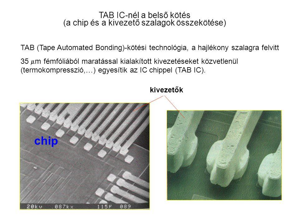 TAB IC-nél a belső kötés (a chip és a kivezető szalagok összekötése) kivezetők chip TAB (Tape Automated Bonding)-kötési technológia, a hajlékony szala