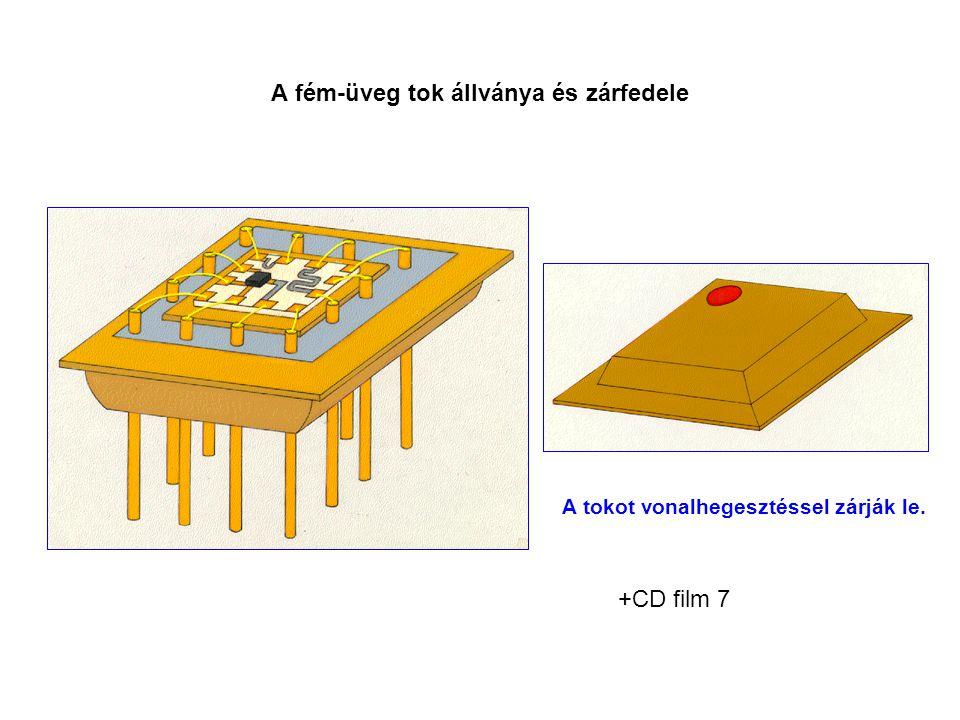 A fém-üveg tok állványa és zárfedele A tokot vonalhegesztéssel zárják le. +CD film 7