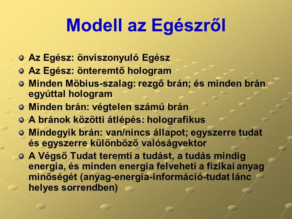 Modell az Egészről Az Egész: önviszonyuló Egész Az Egész: önteremtő hologram Minden Möbius-szalag: rezgő brán; és minden brán egyúttal hologram Minden brán: végtelen számú brán A bránok közötti átlépés: holografikus Mindegyik brán: van/nincs állapot; egyszerre tudat és egyszerre különböző valóságvektor A Végső Tudat teremti a tudást, a tudás mindig energia, és minden energia felveheti a fizikai anyag minőségét (anyag-energia-információ-tudat lánc helyes sorrendben)