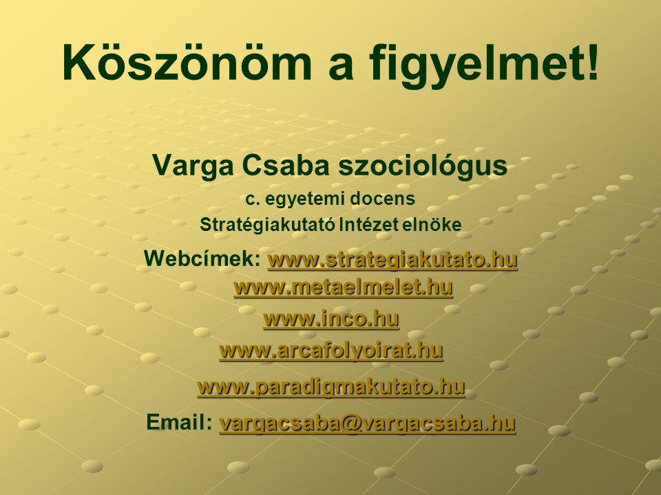 Köszönöm a figyelmet.Varga Csaba szociológus c.