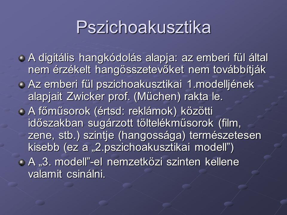 Pszichoakusztika A digitális hangkódolás alapja: az emberi fül által nem érzékelt hangösszetevőket nem továbbítják Az emberi fül pszichoakusztikai 1.modelljének alapjait Zwicker prof.