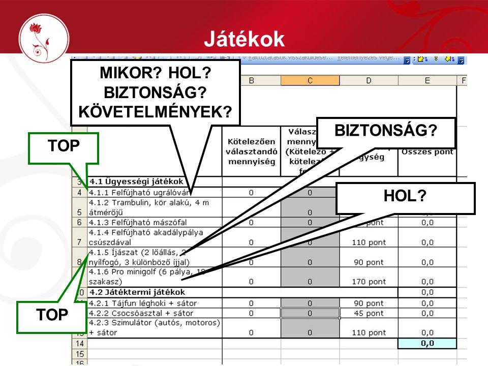 Játékok MIKOR HOL BIZTONSÁG KÖVETELMÉNYEK BIZTONSÁG HOL TOP