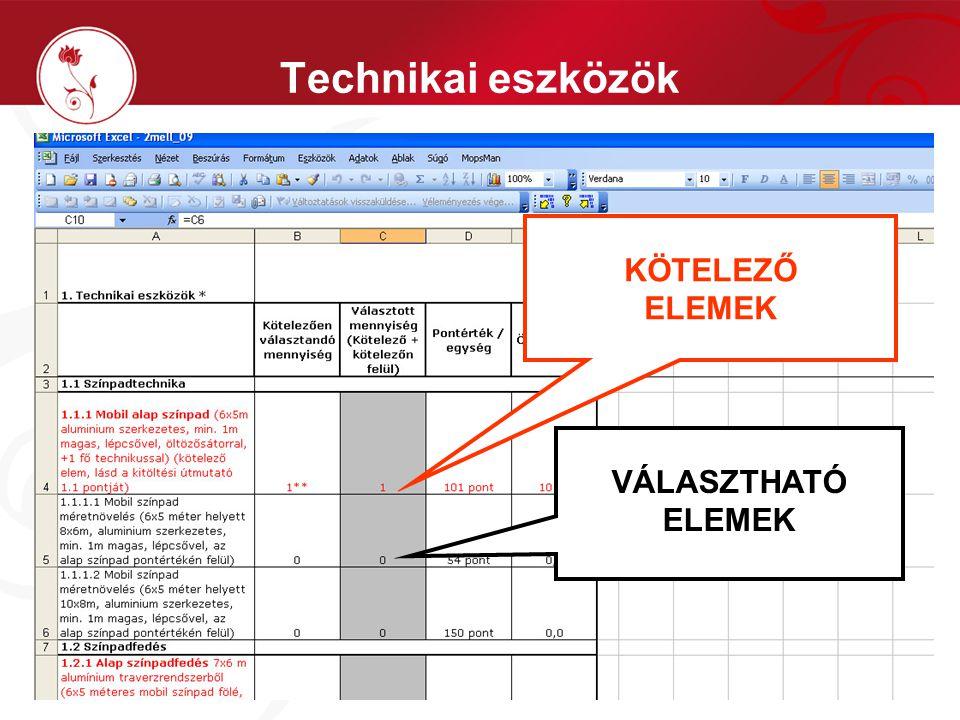 Technikai eszközök KÖTELEZŐ ELEMEK VÁLASZTHATÓ ELEMEK