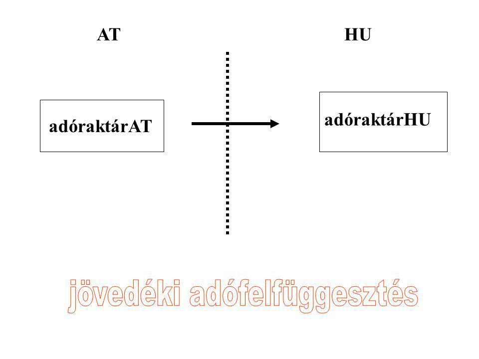 ATHU adóraktárAT adóraktárHU