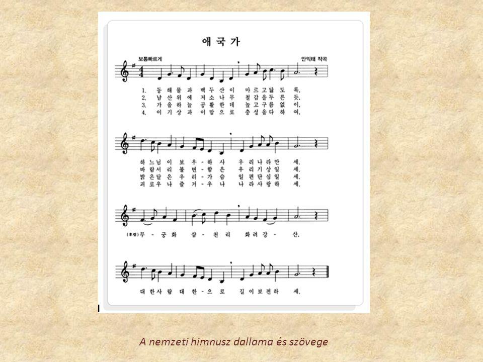 A nemzeti himnusz dallama és szövege