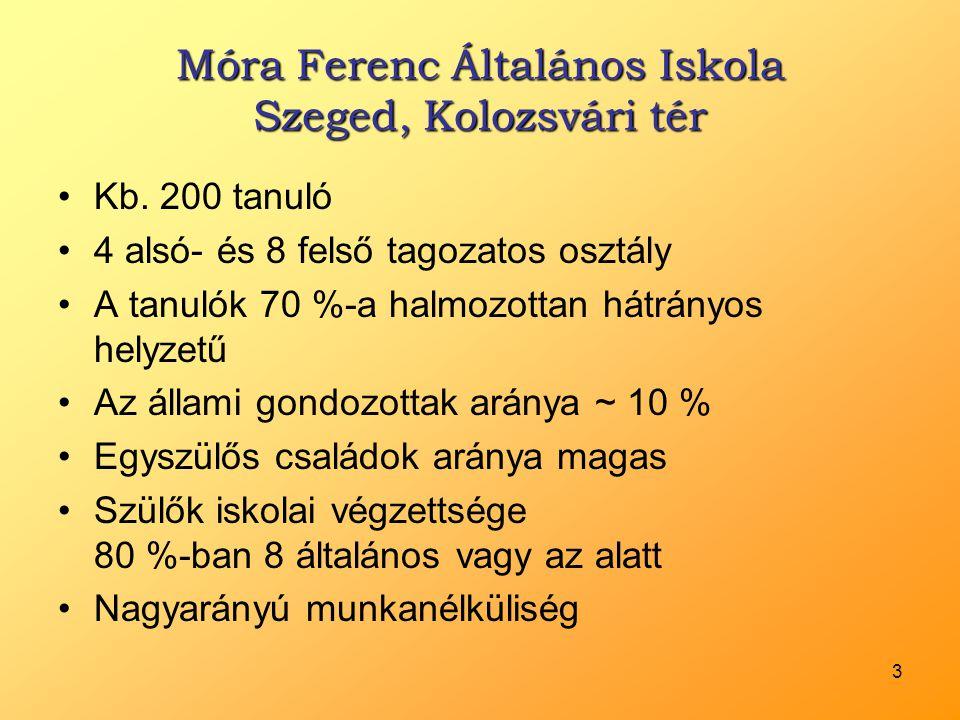 3 Móra Ferenc Általános Iskola Szeged, Kolozsvári tér •Kb. 200 tanuló •4 alsó- és 8 felső tagozatos osztály •A tanulók 70 %-a halmozottan hátrányos he