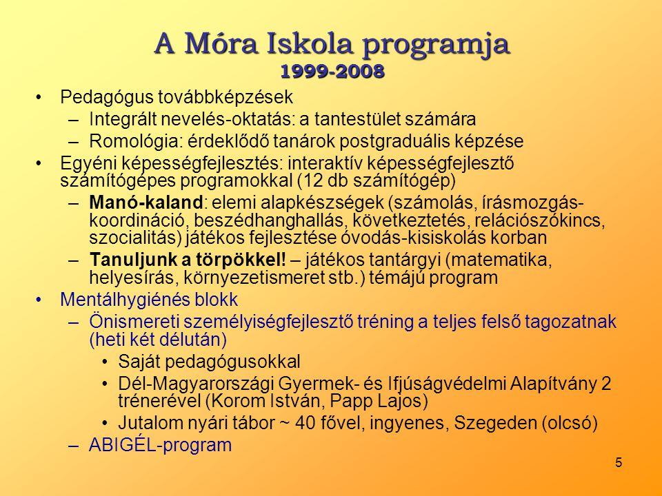5 A Móra Iskola programja 1999-2008 •Pedagógus továbbképzések –Integrált nevelés-oktatás: a tantestület számára –Romológia: érdeklődő tanárok postgrad