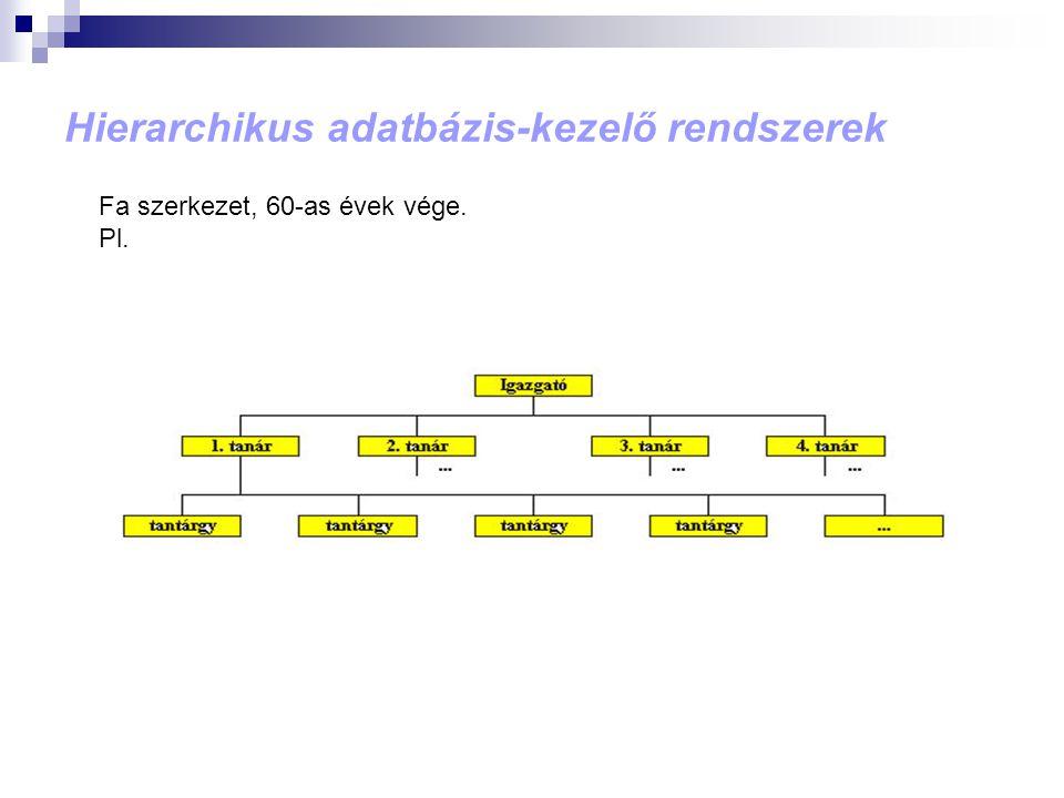Hierarchikus adatbázis-kezelő rendszerek Fa szerkezet, 60-as évek vége. Pl.