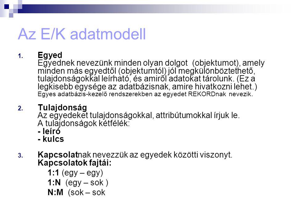 Az E/K adatmodell 1.