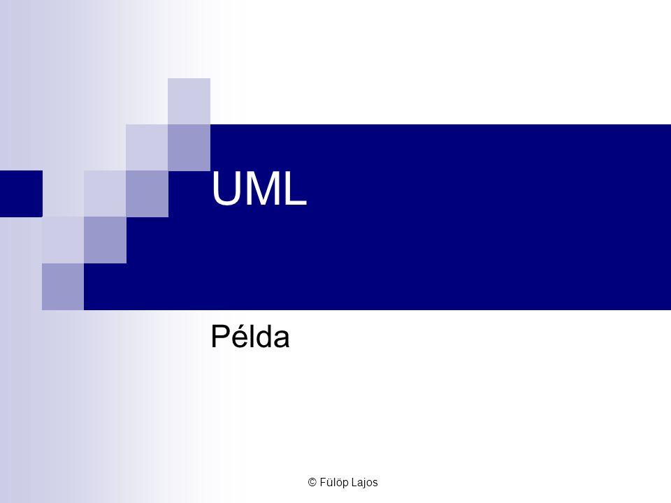 UML Példa © Fülöp Lajos