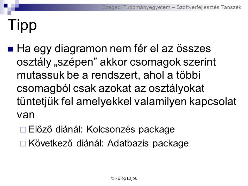 """Szegedi Tudományegyetem – Szoftverfejlesztés Tanszék © Fülöp Lajos Tipp  Ha egy diagramon nem fér el az összes osztály """"szépen"""" akkor csomagok szerin"""