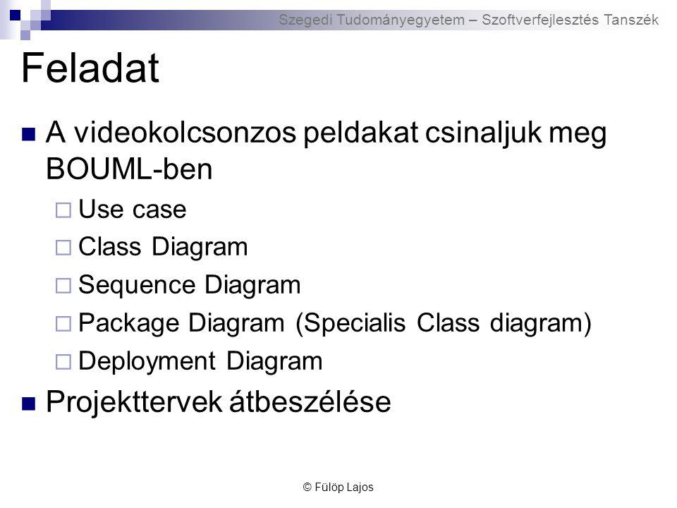 Szegedi Tudományegyetem – Szoftverfejlesztés Tanszék Feladat  A videokolcsonzos peldakat csinaljuk meg BOUML-ben  Use case  Class Diagram  Sequenc