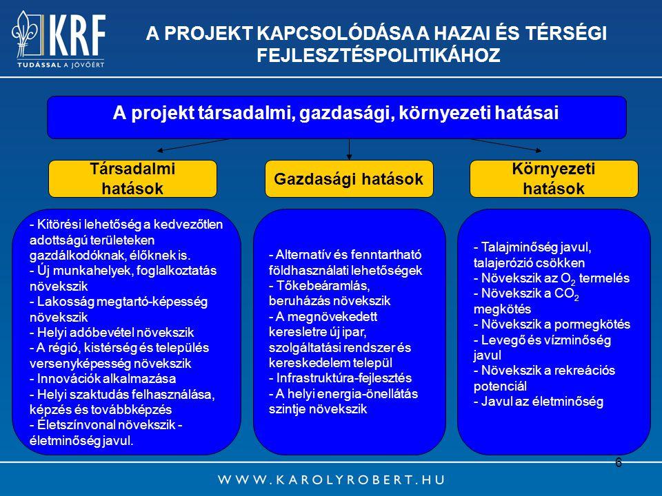 6 A PROJEKT KAPCSOLÓDÁSA A HAZAI ÉS TÉRSÉGI FEJLESZTÉSPOLITIKÁHOZ - Kitörési lehetőség a kedvezőtlen adottságú területeken gazdálkodóknak, élőknek is.