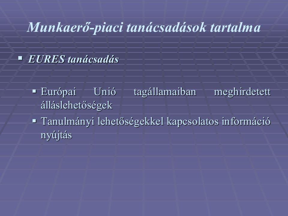Munkaerő-piaci tanácsadások tartalma  EURES tanácsadás  Európai Unió tagállamaiban meghirdetett álláslehetőségek  Tanulmányi lehetőségekkel kapcsol