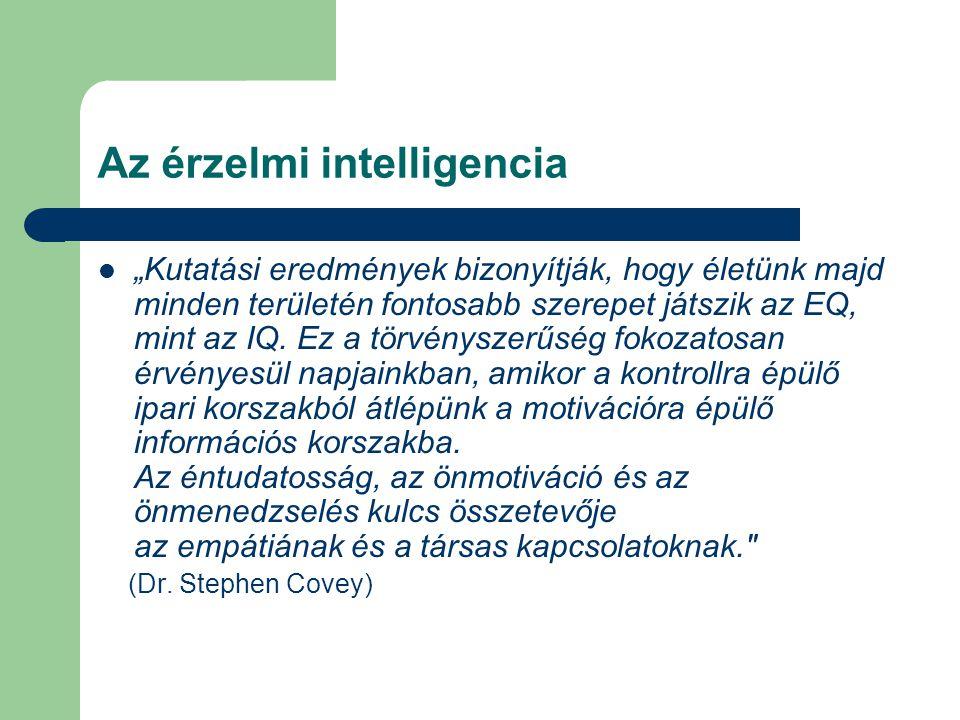 """Az érzelmi intelligencia  """"Kutatási eredmények bizonyítják, hogy életünk majd minden területén fontosabb szerepet játszik az EQ, mint az IQ. Ez a tör"""