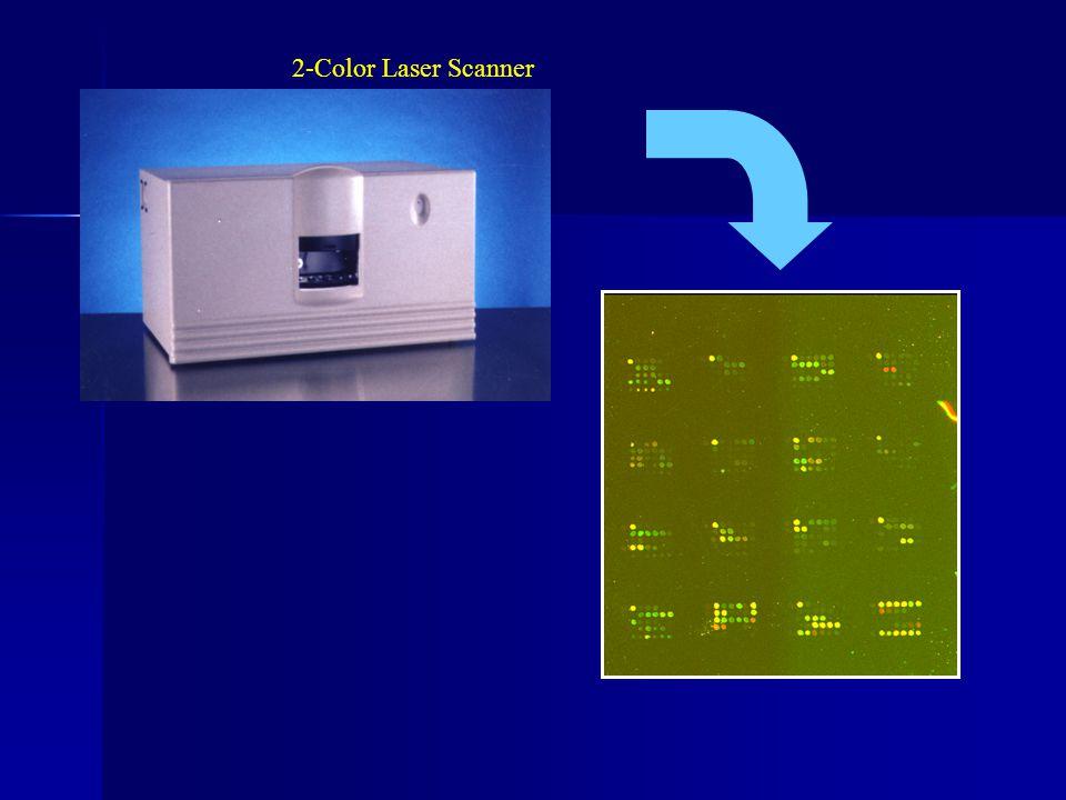 2-Color System... Detection