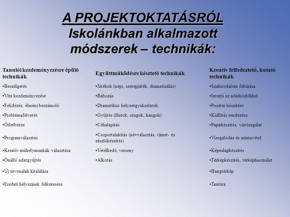 A PROJEKTOKTATÁSRÓL Iskolánkban alkalmazott módszerek – technikák: Tanulói kezdeményezésre épülõ technikák Együttműködésre késztetõ technikák Kreatív
