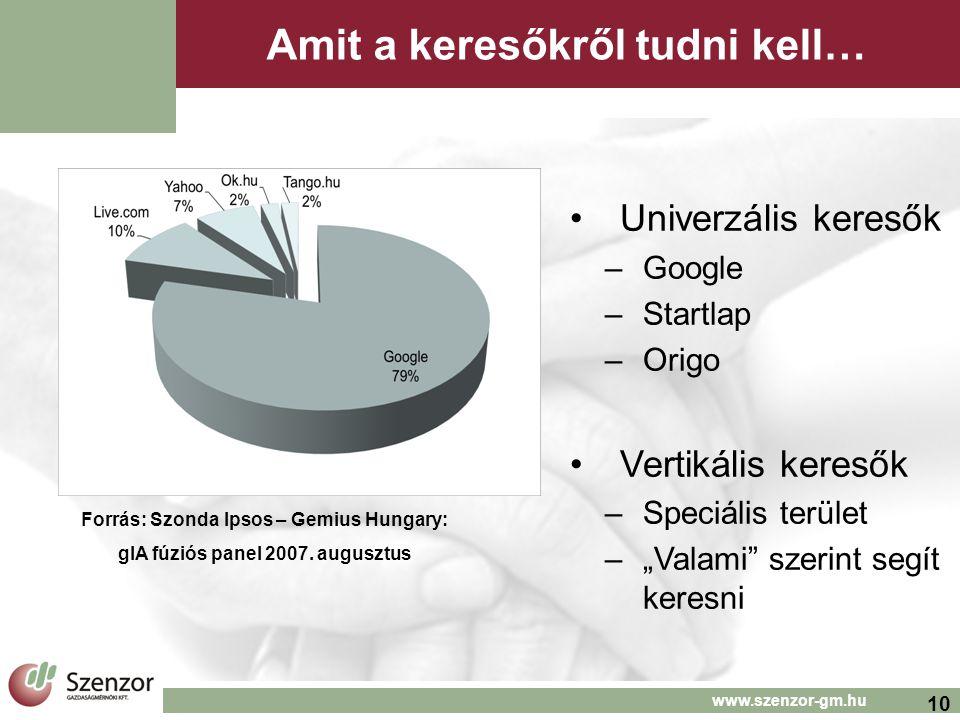 10 www.szenzor-gm.hu Amit a keresőkről tudni kell… Forrás: Szonda Ipsos – Gemius Hungary: gIA fúziós panel 2007.