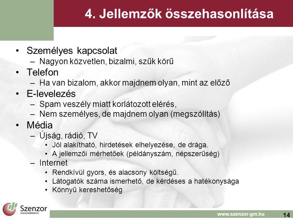 14 www.szenzor-gm.hu 4. Jellemzők összehasonlítása •Személyes kapcsolat –Nagyon közvetlen, bizalmi, szűk körű •Telefon –Ha van bizalom, akkor majdnem
