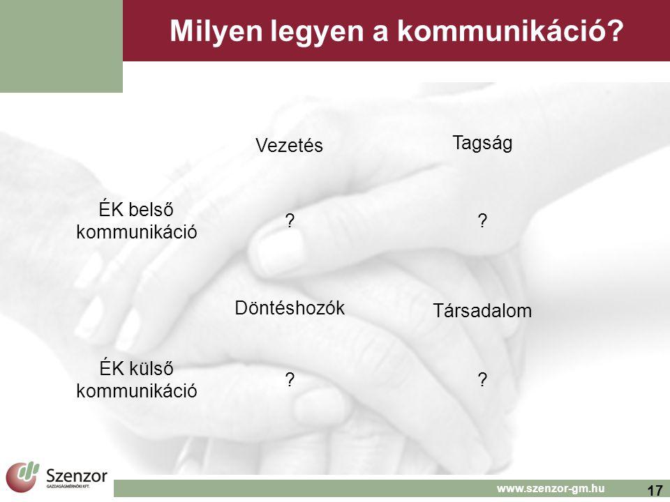 17 www.szenzor-gm.hu Milyen legyen a kommunikáció.