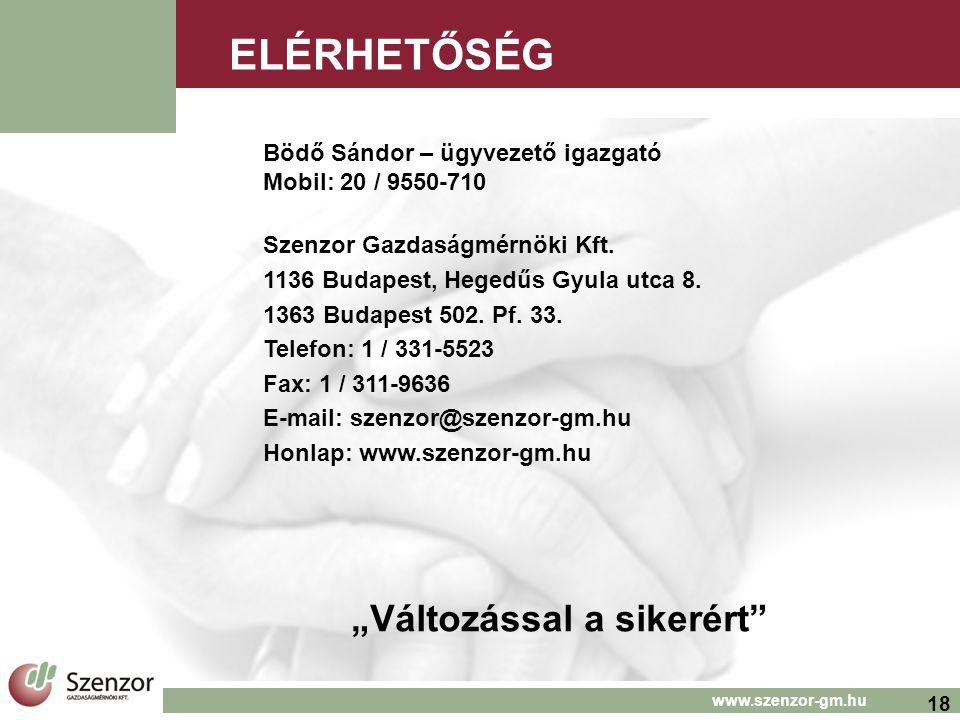 18 www.szenzor-gm.hu ELÉRHETŐSÉG Bödő Sándor – ügyvezető igazgató Mobil: 20 / 9550-710 Szenzor Gazdaságmérnöki Kft.