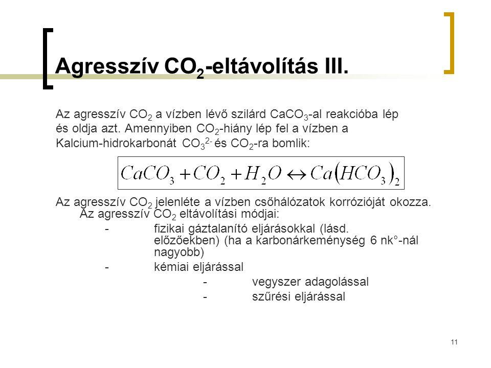 11 Agresszív CO 2 -eltávolítás III.