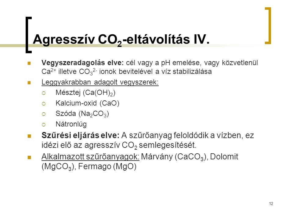 12 Agresszív CO 2 -eltávolítás IV.
