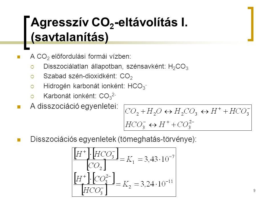 9 Agresszív CO 2 -eltávolítás I.