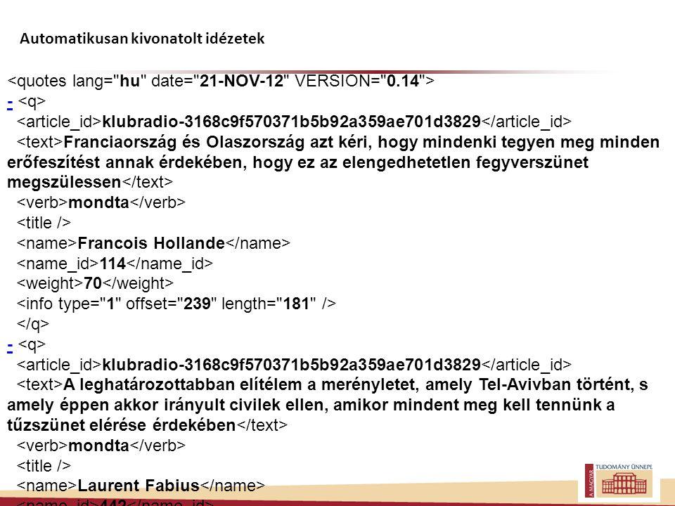 - klubradio-3168c9f570371b5b92a359ae701d3829 Franciaország és Olaszország azt kéri, hogy mindenki tegyen meg minden erőfeszítést annak érdekében, hogy ez az elengedhetetlen fegyverszünet megszülessen mondta Francois Hollande 114 70 - klubradio-3168c9f570371b5b92a359ae701d3829 A leghatározottabban elítélem a merényletet, amely Tel-Avivban történt, s amely éppen akkor irányult civilek ellen, amikor mindent meg kell tennünk a tűzszünet elérése érdekében mondta Laurent Fabius 442 60 Automatikusan kivonatolt idézetek